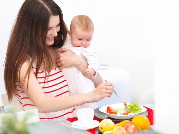 Правильное питание для мам
